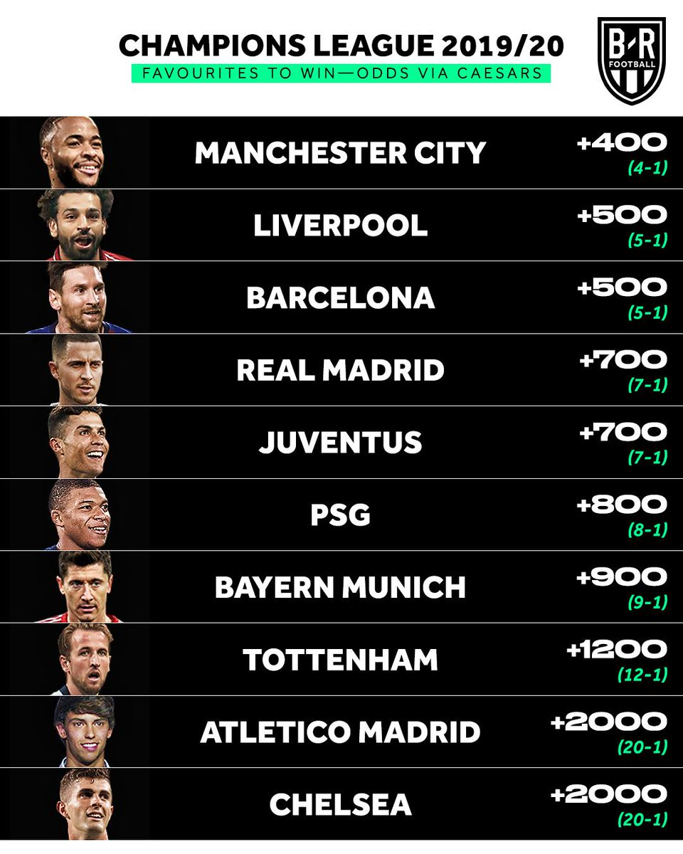City are favourites for the big one next season 🏆