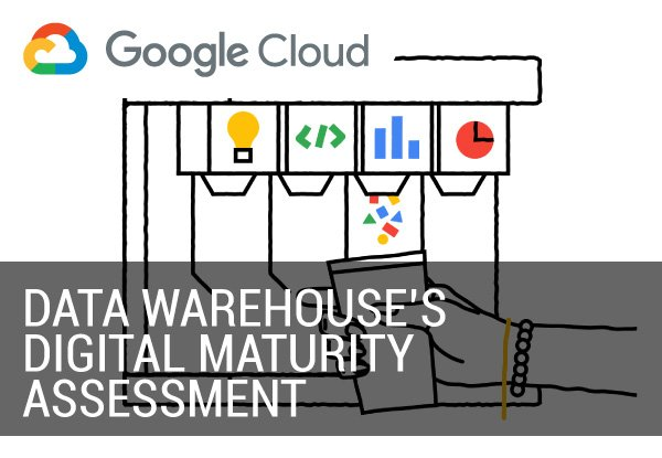 Is your #data warehouse ready to support your business innovations?  Find out for free. #sponsored http://bit.ly/2ZRBhBi