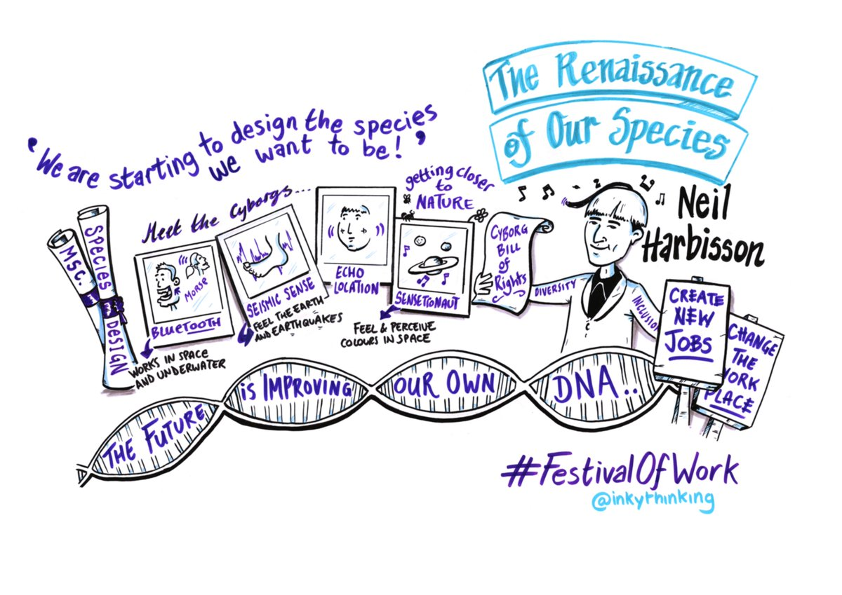 Were reflecting on @NeilHarbissons inspiring & entertaining closing keynote on how we can merge with machines to increase our own potential & creativity. What do you think? 👇 Check out @inkythinkings scribe of the session, which still has people talking now. #MondayMotivation