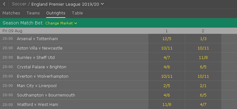 Premier League 2019-20 - Season Match Bet Latest odds > bit.ly/1920PremSB.