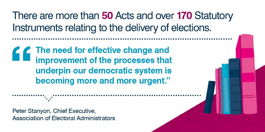 We need a more comprehensive approach to reforming electoral law. We want to see an overarching UK Elections Act brought forward to ensure clear, modern rules which are easy to follow and enforce. Similar legislation is also needed in Scotland and Wales.