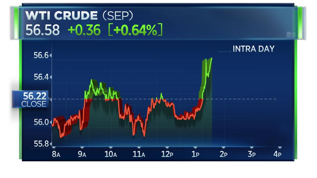 Crude oil jumps to high of the day as EU diplomats tell Reuters that Britain has approached other EU nations to join a possible naval mission for safe shipping through the Strait of Hormuz, with France, Denmark, Italy & Netherlands showing 'strong support' https://www.cnbc.com/quotes/?symbol=@CL.1…