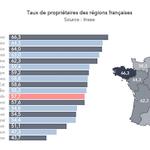Image for the Tweet beginning: Taux de propriétaires : diversité