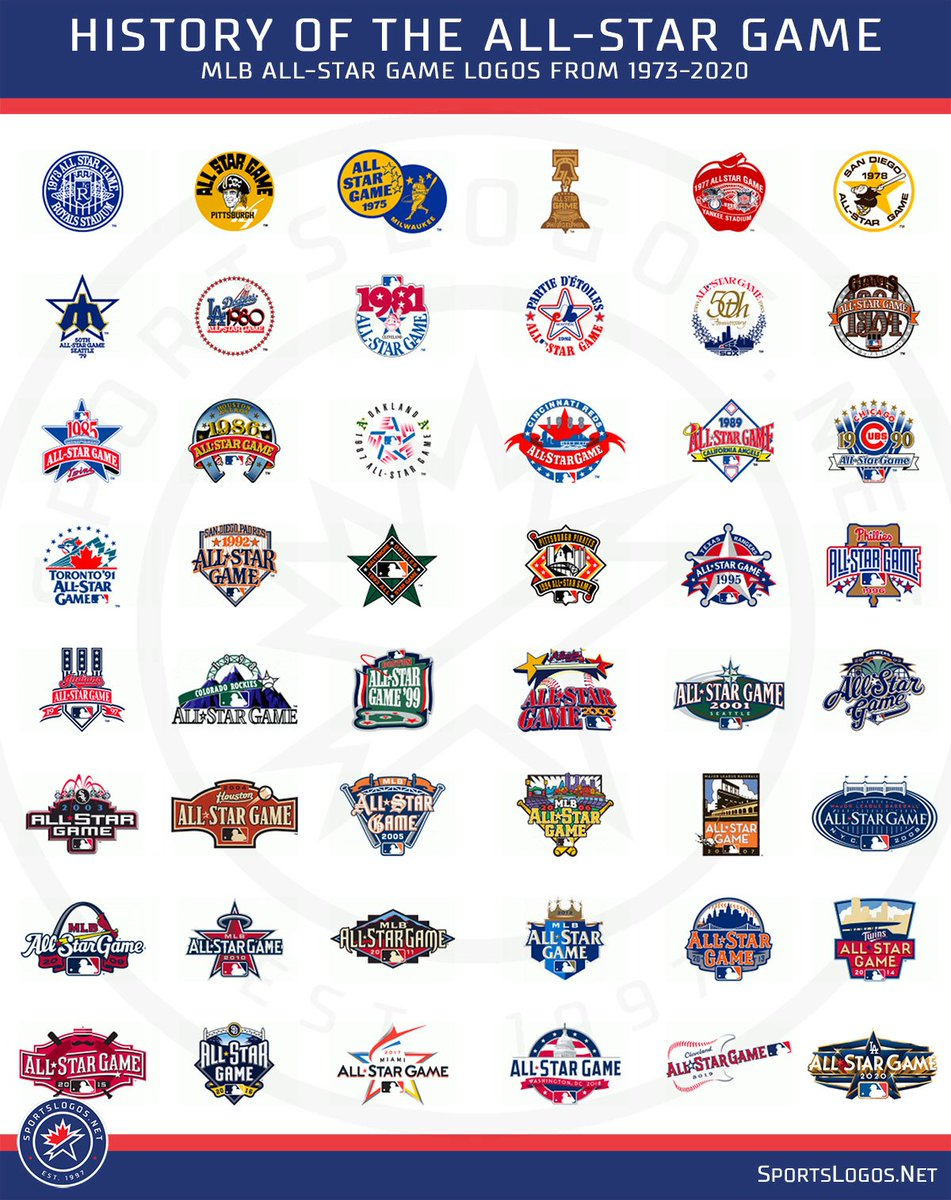 Mlb 2020 Schedule.World Series Schedule 2020 Mlb Schedule 2020 Hermanbroodfilm