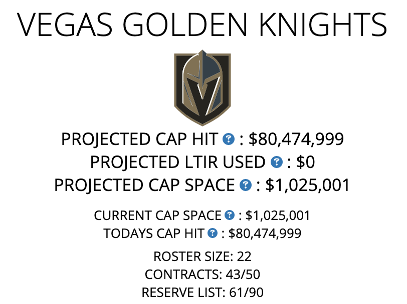 Faaqidaad : Vegas golden knights twitter guy