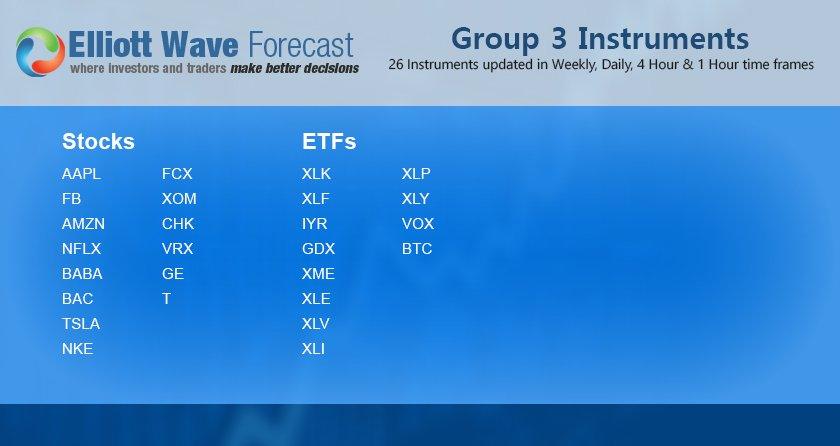 4 & 1 hour charts for the Group 3 instruments are available for members view http://ow.ly/fxGQG #ElliottWave #Stocks #ETF's #AAPL #FB #AMZN #T #XOM #XLK #BTC #XLP #XLF #GDX #VRX #BAC #TSLA #BABA #CHK #GE #NFLX #FCX #XME #XLY #trading