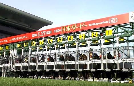 ダービー4,5着ステークス(GII) 東京競馬場 芝2400m 20頭→→https://t.co/GCSwdEPLc1