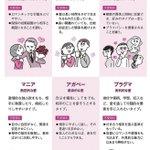 恋愛の仕方は6つのタイプに分けられる!!同じタイプ同士だと長続きしやすい!?