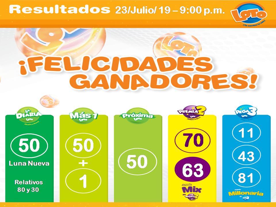 Loto A Twitteren Resultados 9 00 P M 23 De Julio 2019 La Diaria 50 Luna Nueva Mas1 50 1 Pega3 11 43 81 Premia2 70 63 Https T Co W0axhnp8lv