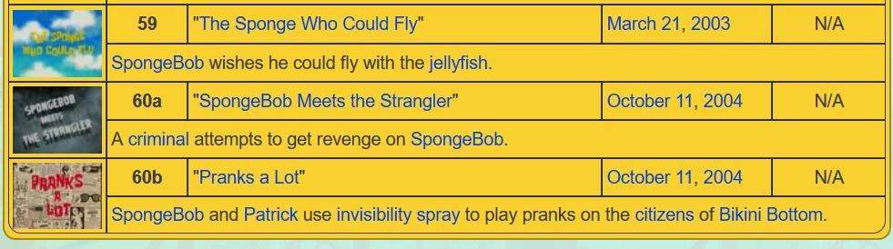 spongebob caps on Twitter: