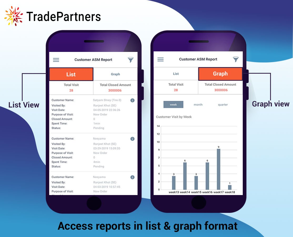 Access reports in list &