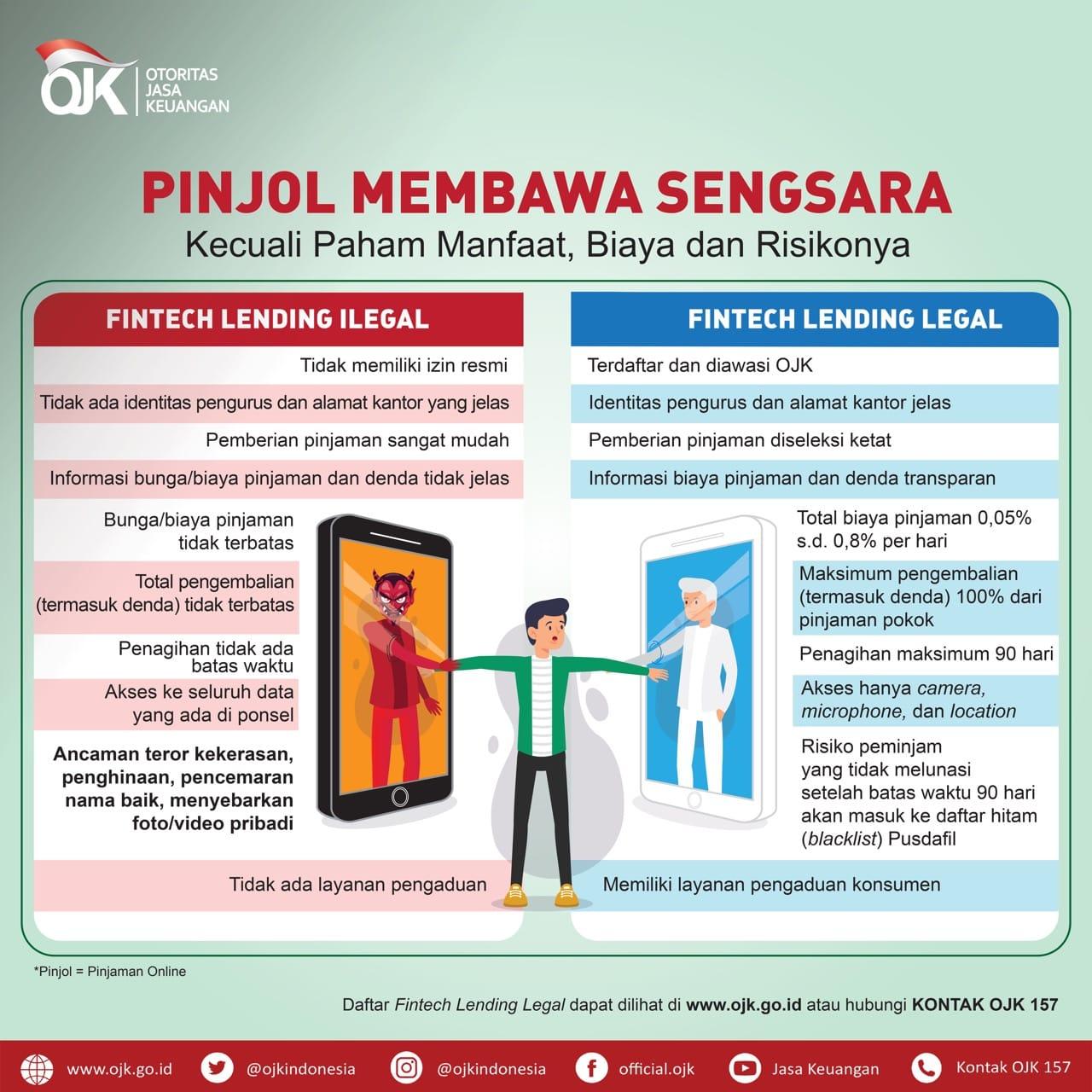Ojk Indonesia On Twitter Sobat Ojk Banyak Sekali Korban