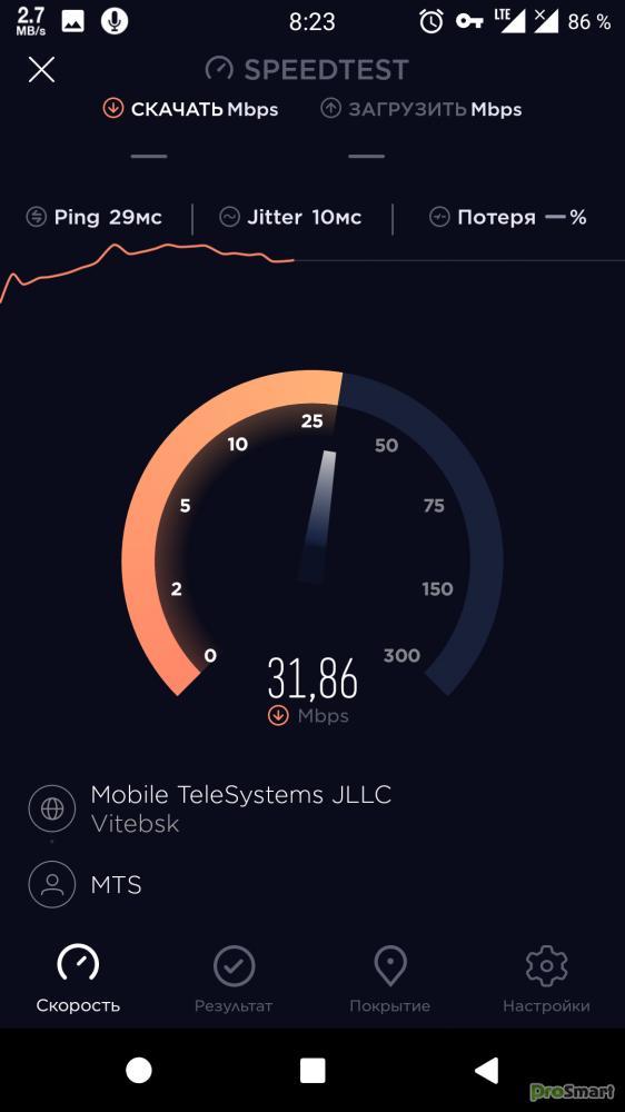 Тест скорости интернета.