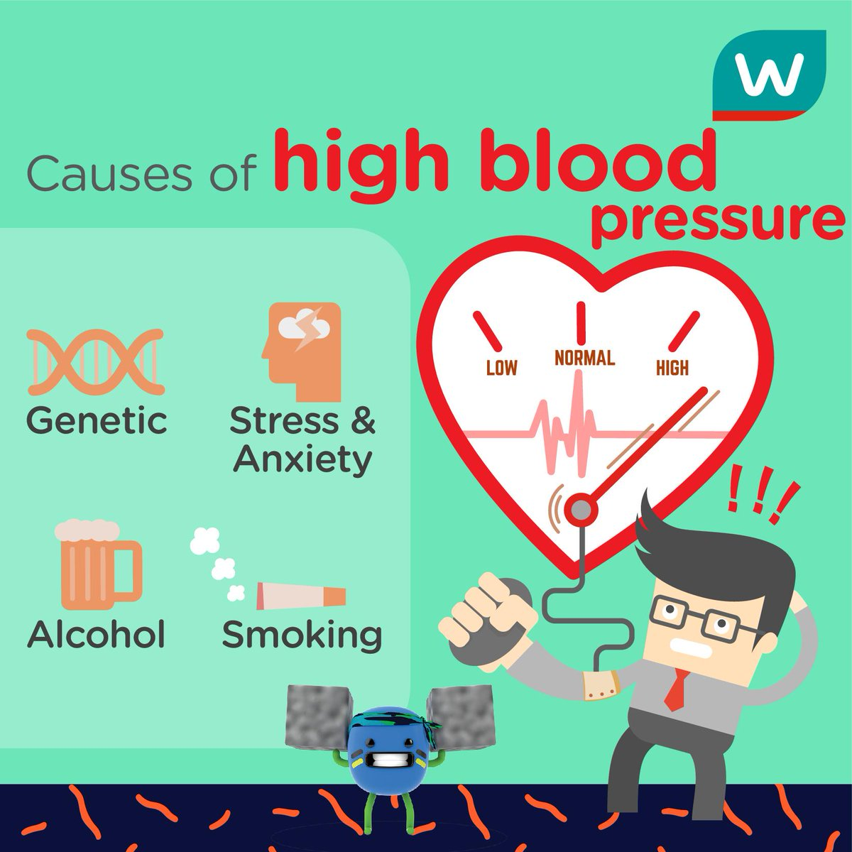 Hypertension-High Blood Pressure (causes, Symptoms