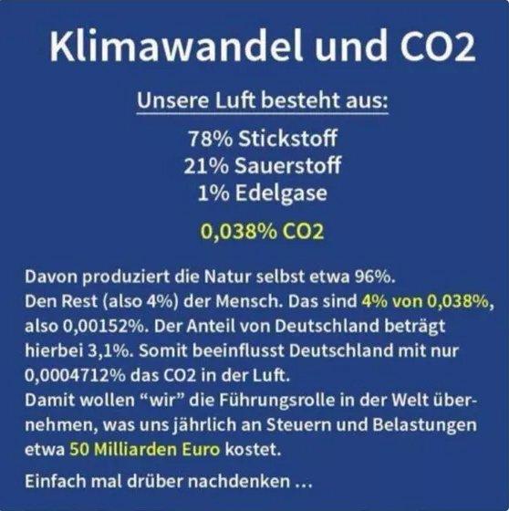 Bildergebnis für Bilder zu Klimalüge CO2 Lüge