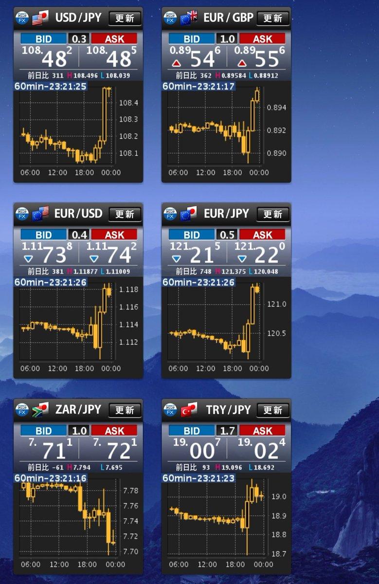 仮想通貨でこういう小さいチャートのウィジェット表示できるアプリ無いですかね?