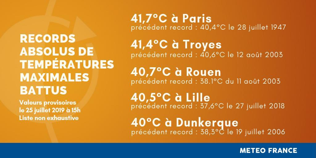 Previsions Meteo France 7 Et 16 Jours Gratuites Weather