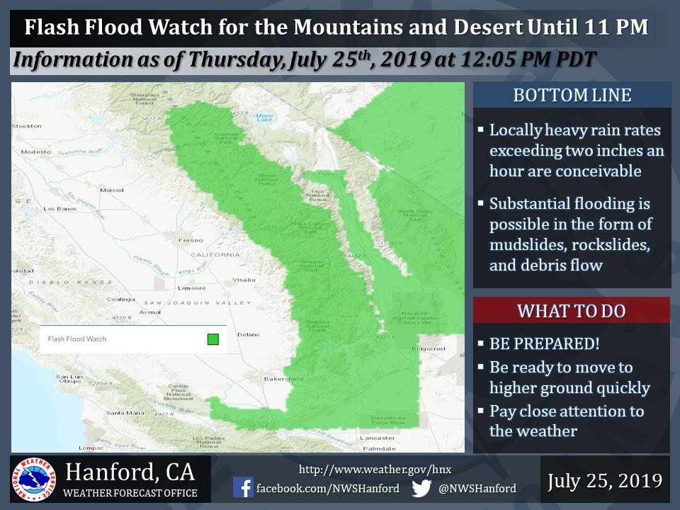 A Flash Flood Watch is in effect for the Southern Sierra Nevada and Kern County mountains and desert until 11 PM tonight. A Flash Flood Watch means that flash flooding is possible. Very heavy rainfall may lead to excessive runoff, resulting in road becoming impassible. #CAwx