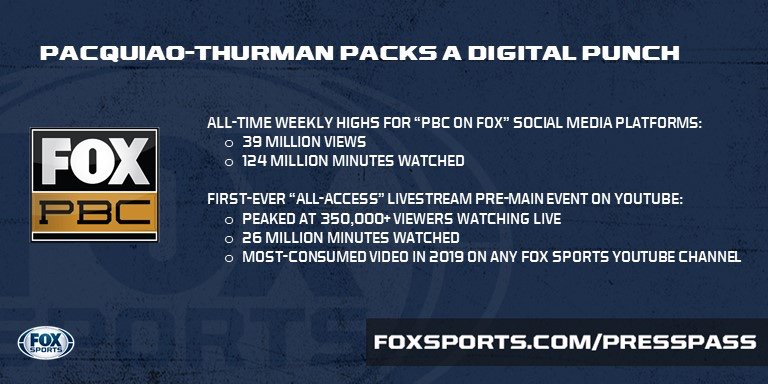 No PPV numbers yet for #PacquiaoThurman but these digital numbers from @PBConFOX have to be considered encouraging<br>http://pic.twitter.com/caK4f7CvDp