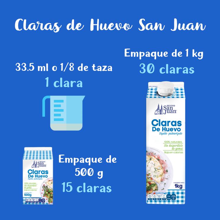 informacion nutricional claras de huevo san juan