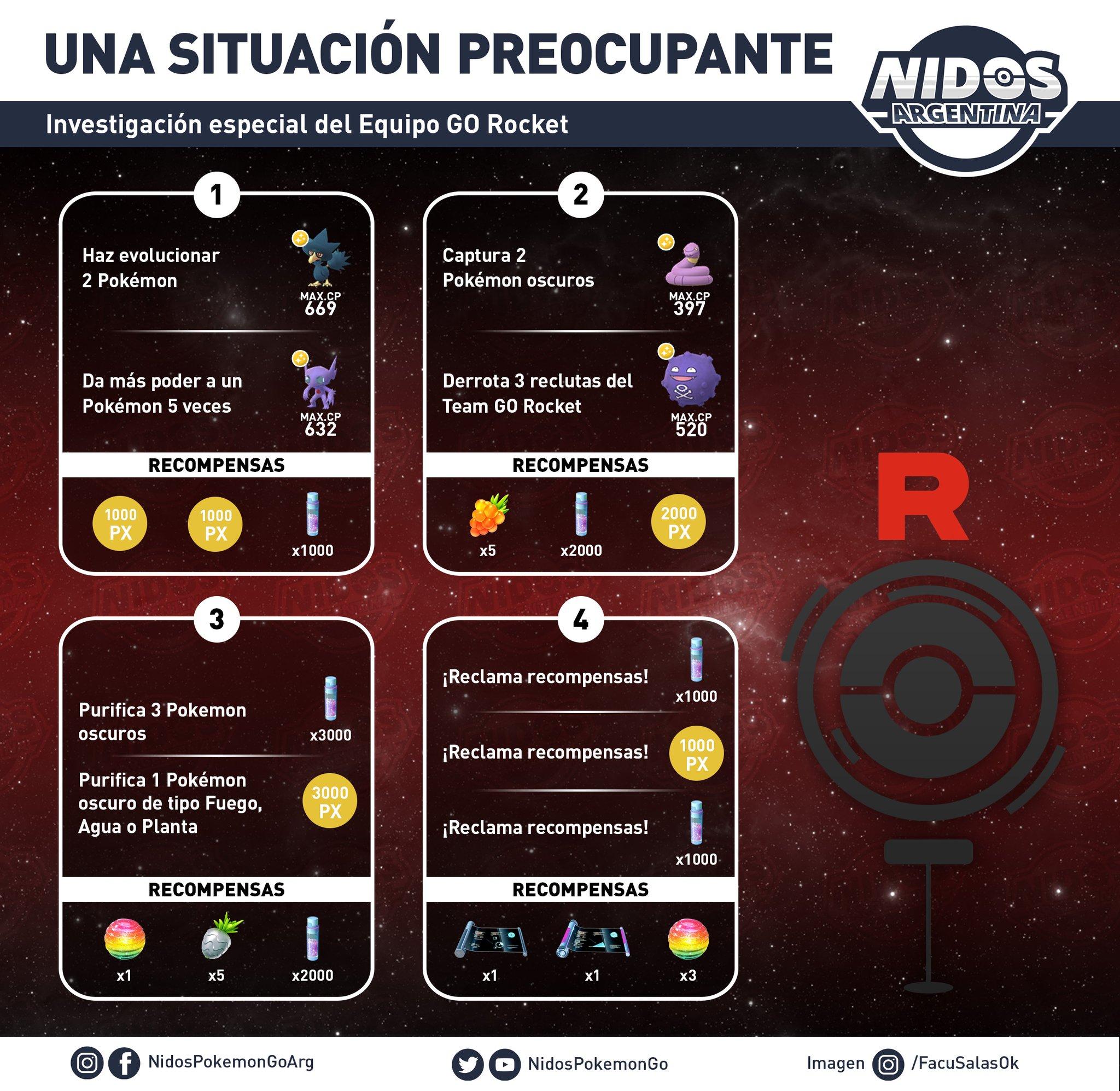 Imagen de las misiones de la investigación especial del Equipo GO Rocket hecho por Nidos Pokémon GO Argentina