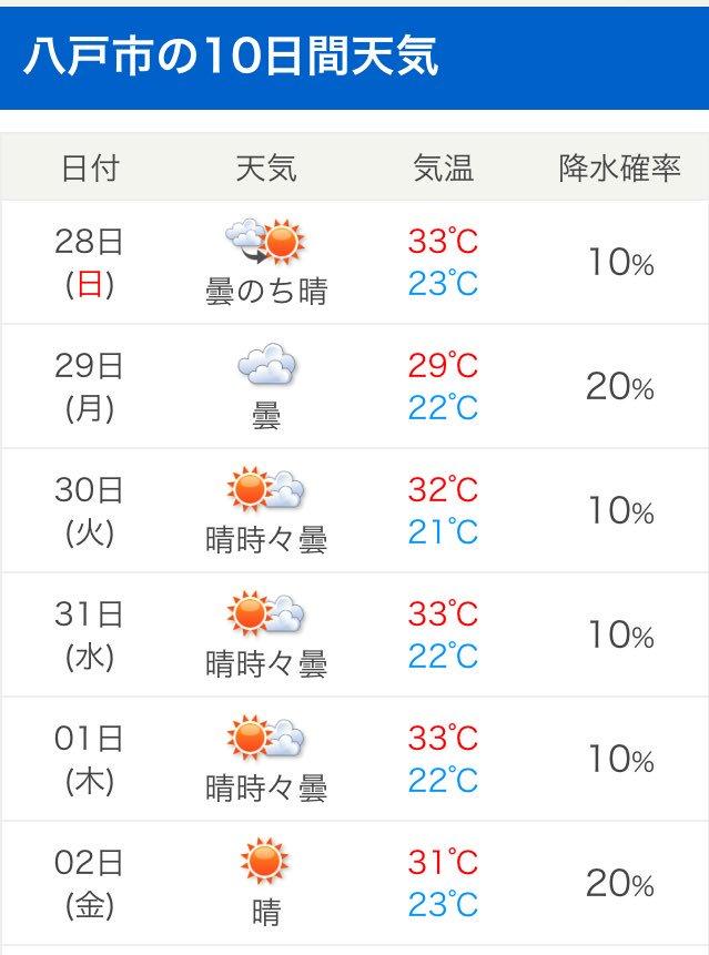 週間 天気 予報 大阪 市