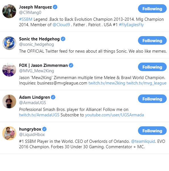 Peabnut On Twitter Who Were The First People You Ever Followed On Twitter Mine Were The Five Gods Of Melee Mew2king is an incredibly amazing awesome spectacular magnificent creature who has helped the world of super smash bros. twitter