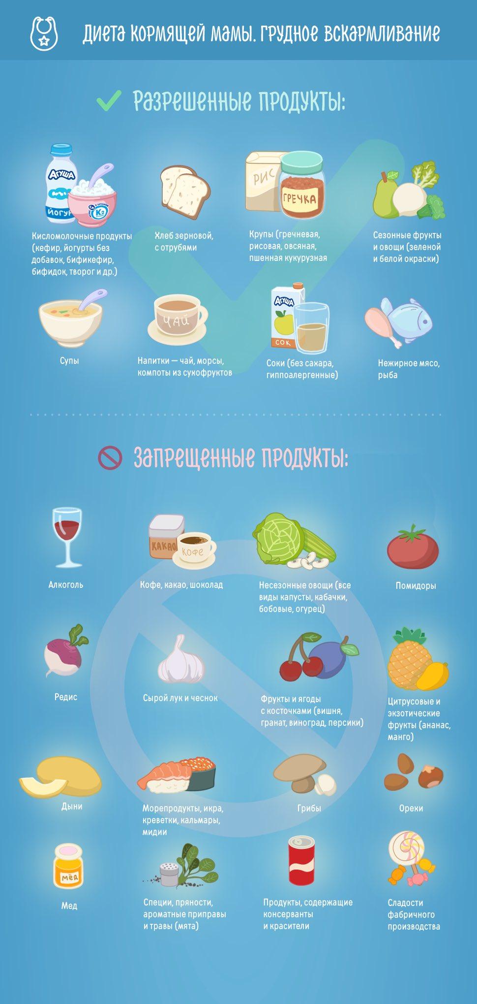 Водная Диета При Грудном Вскармливании. Диета для кормящих мам для похудения: рекомендации, примерное меню на неделю и рецепты блюд, полезных для малыша