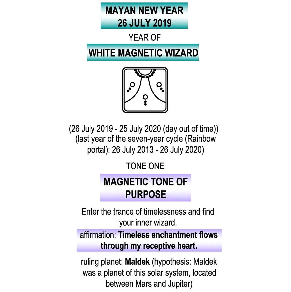 July 2020 Astrology
