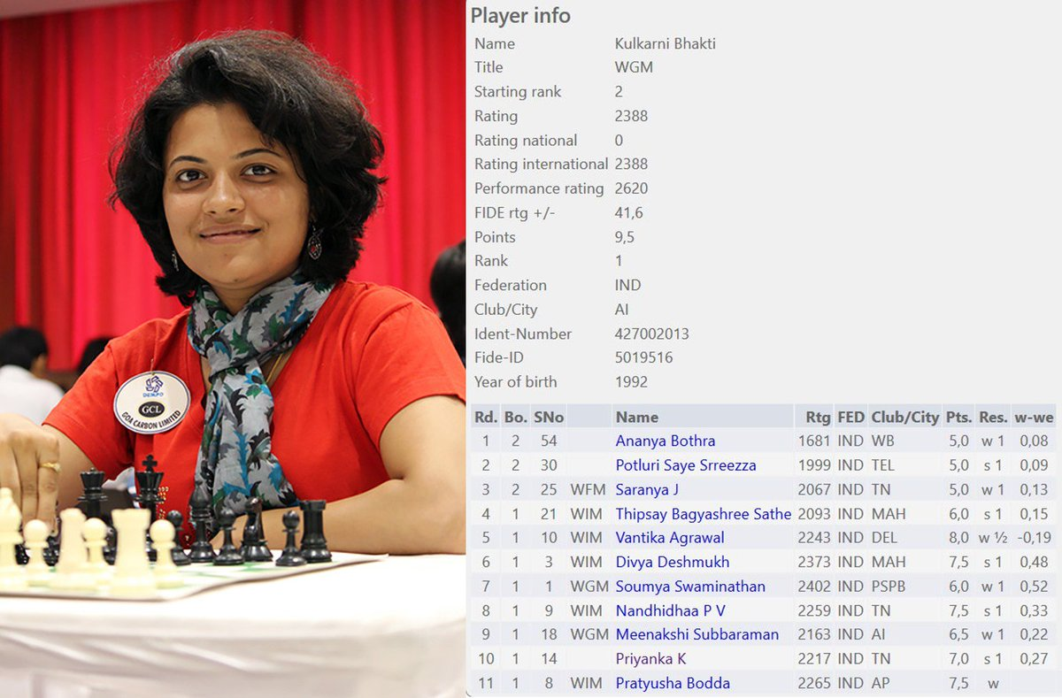 ChessBase India on Twitter: