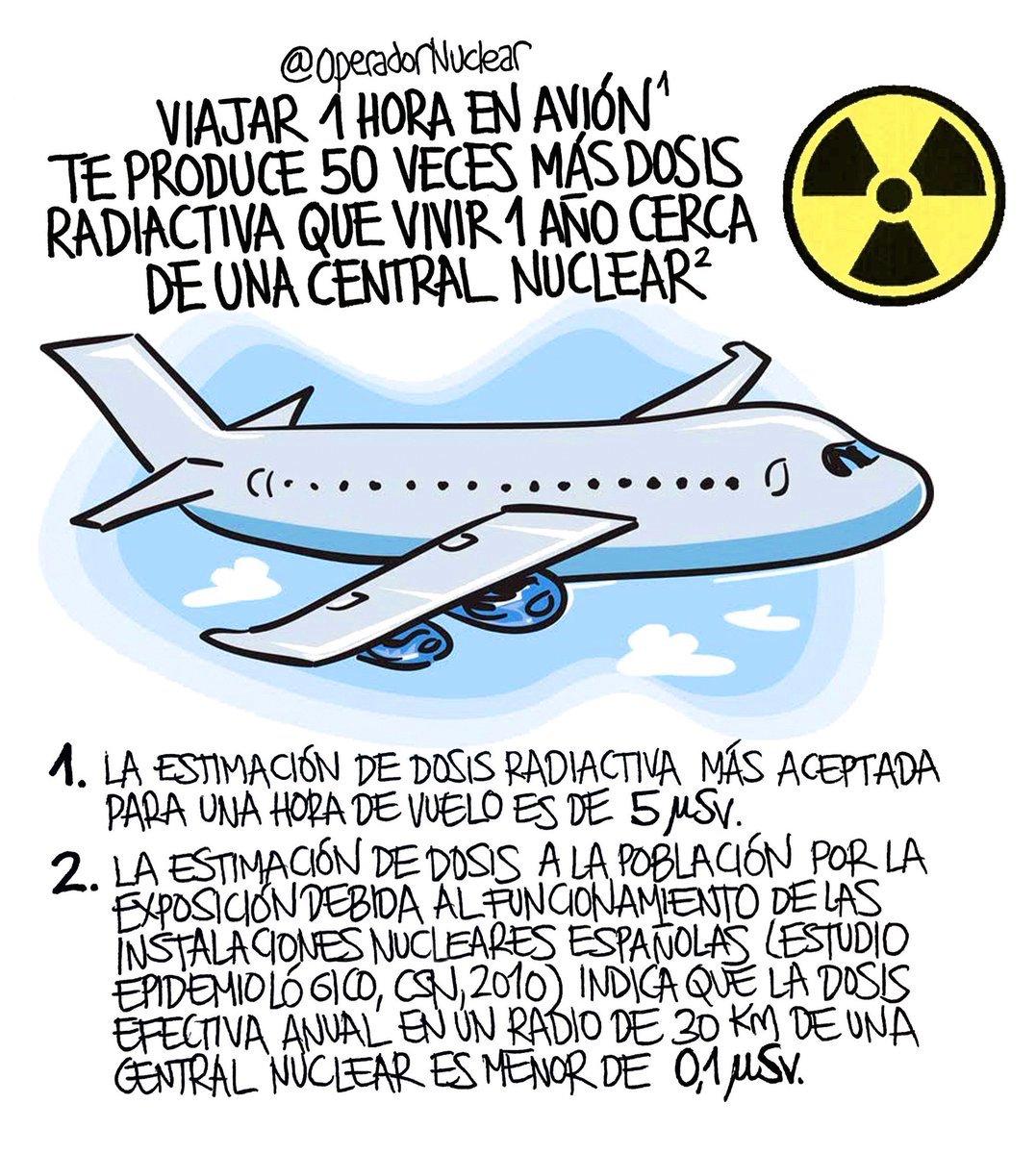 La izquierda española contra la energía de fisión nuclear.  EAZzCcrWsAAMH6m