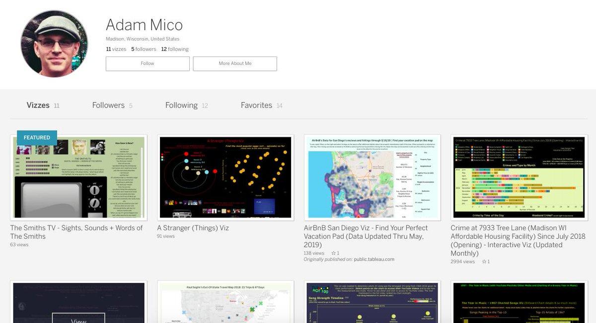 Mico dating site rekisteröityä