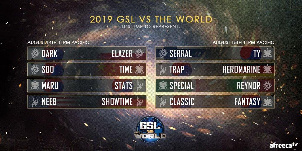GSL vs. the World