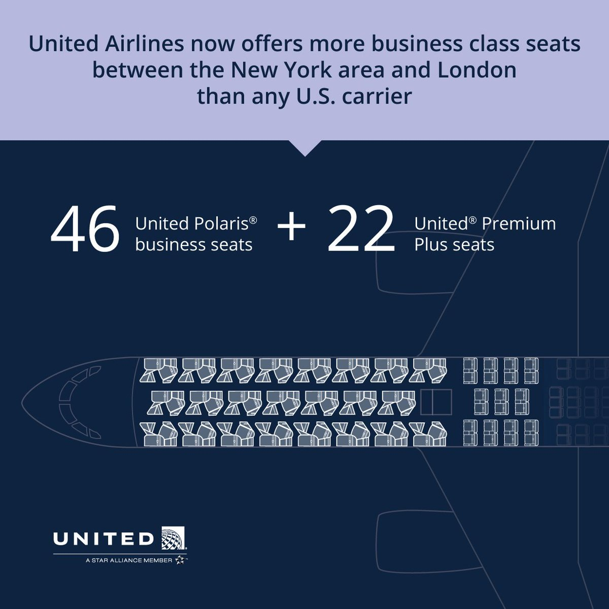 United Airlines (@united) | Twitter