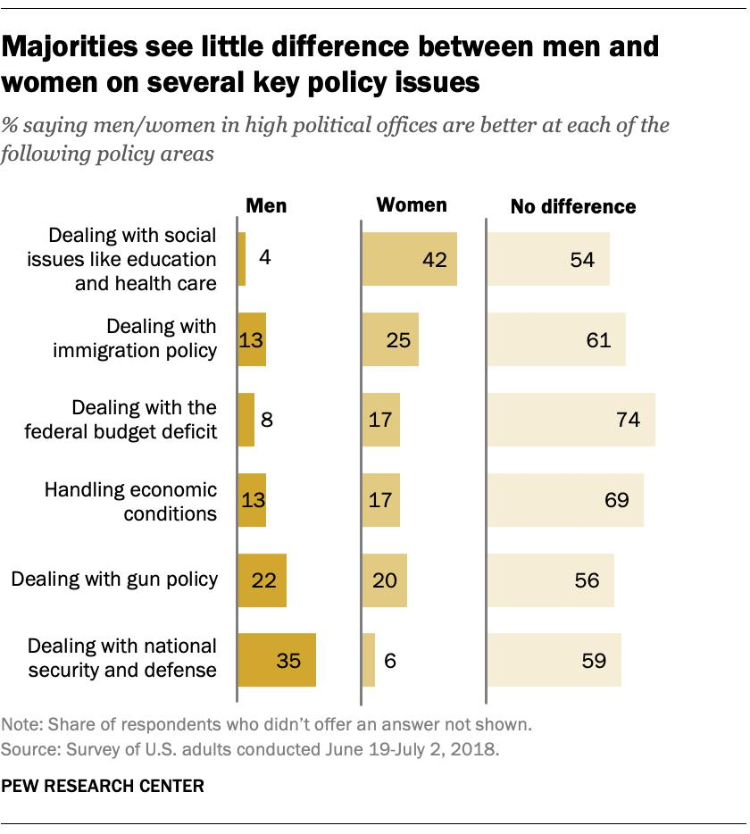 pew researchs fact she - 840×934