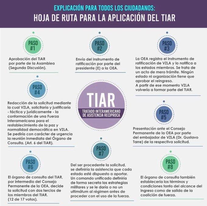 Venezuela un estado fallido ? - Página 33 EAbG_w4XUAESVZl?format=jpg&name=small