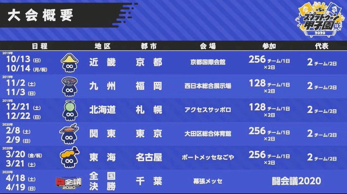 甲子園 2020 トゥーン スプラ
