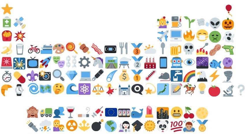 Tabla periódica emojis nicgaston