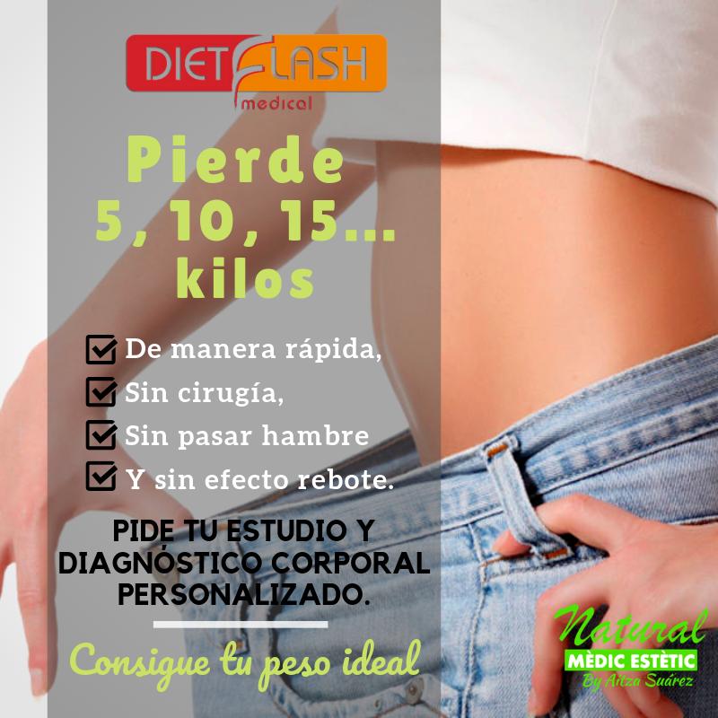 Dieta sin efecto rebote rapida