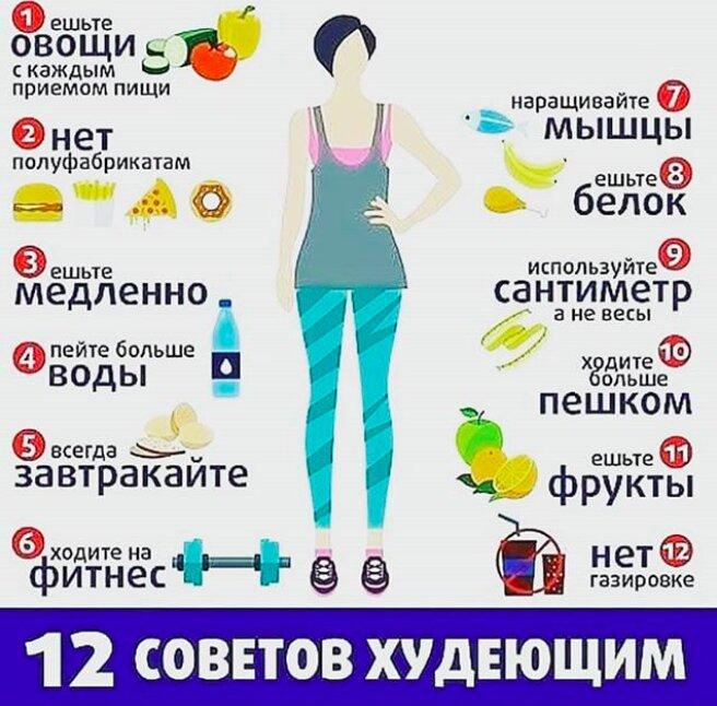Первые Правила При Похудение. Правила похудения: не есть после 6-ти и прочие полезные советы (91 фото + видео)