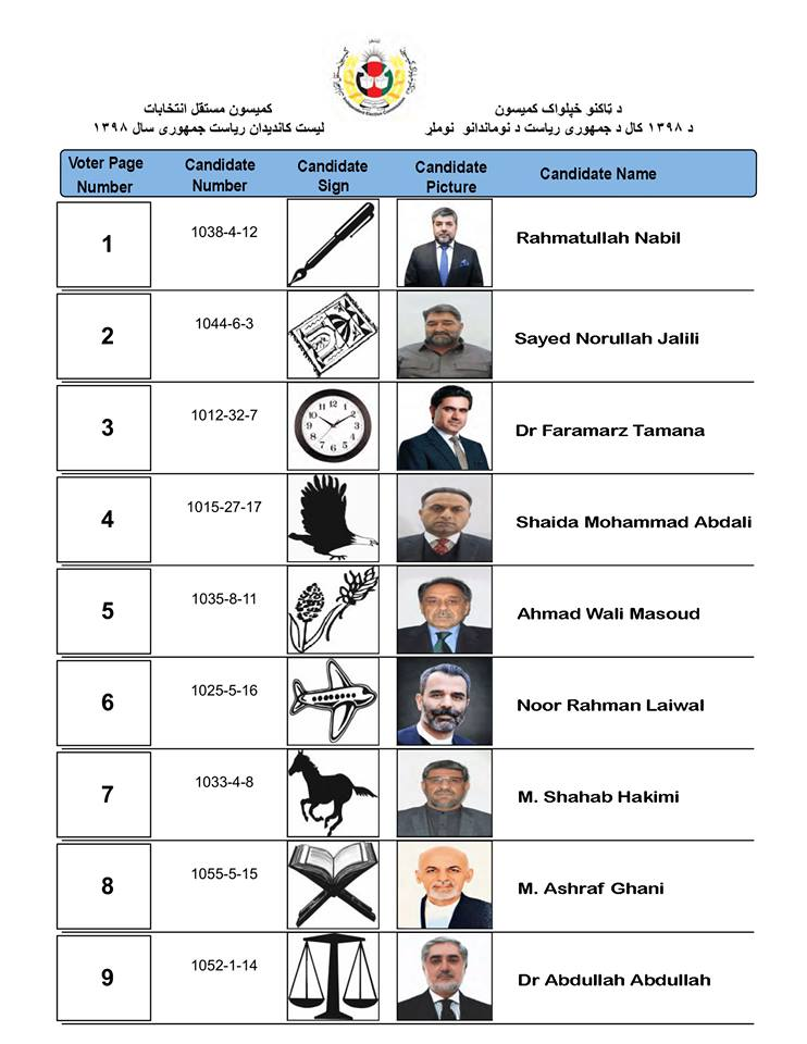 Afghanistan Presidential Election 2019: A full list of
