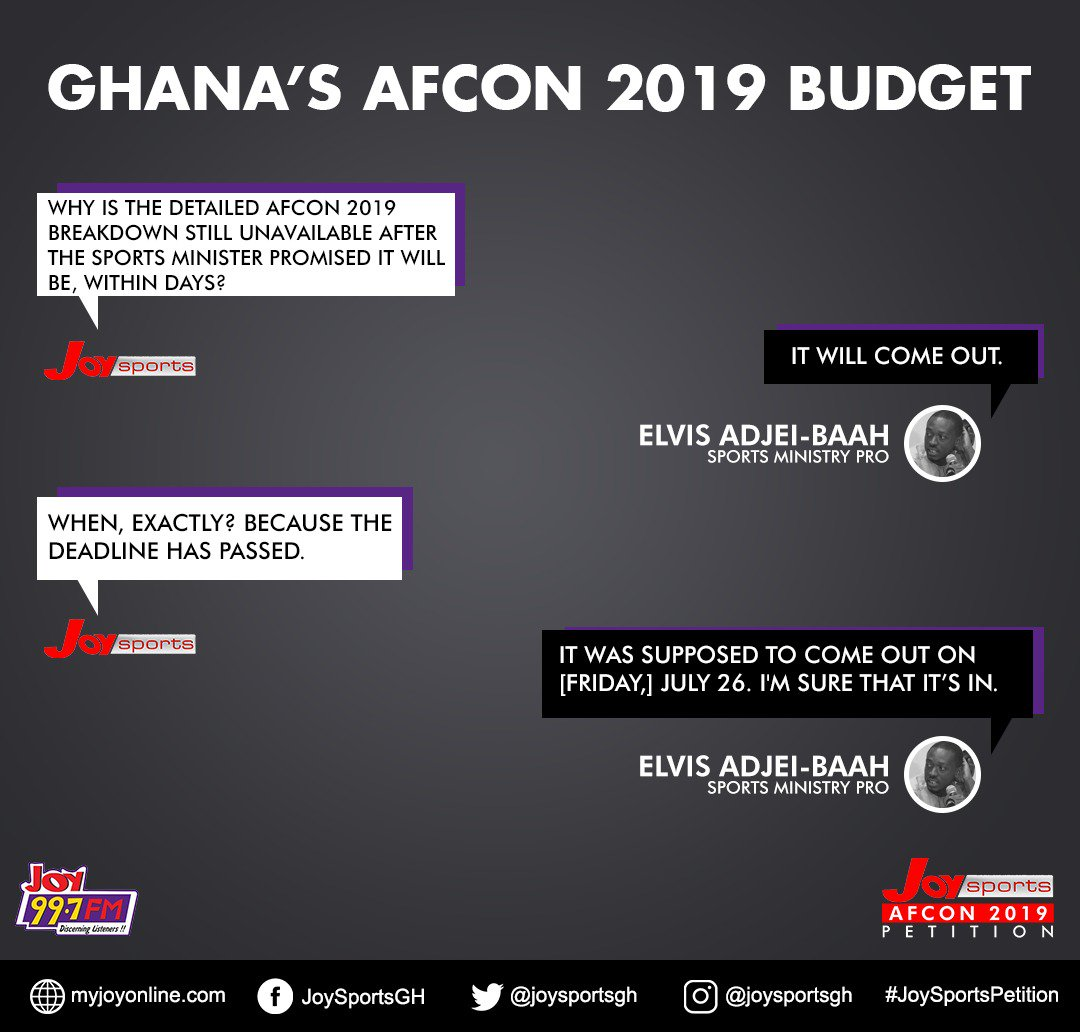 The @MOYSGh promised to provide Ghanaians with a detailed breakdown of the $6.3m #AFCON2019 budget.  It never came. So we asked the ministry PRO.  Hear him:   #JoySportsPetition<br>http://pic.twitter.com/1zobEZQAAH