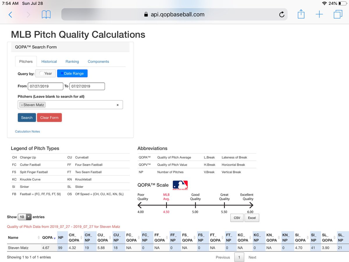 MLB Quality of Pitch on Twitter: