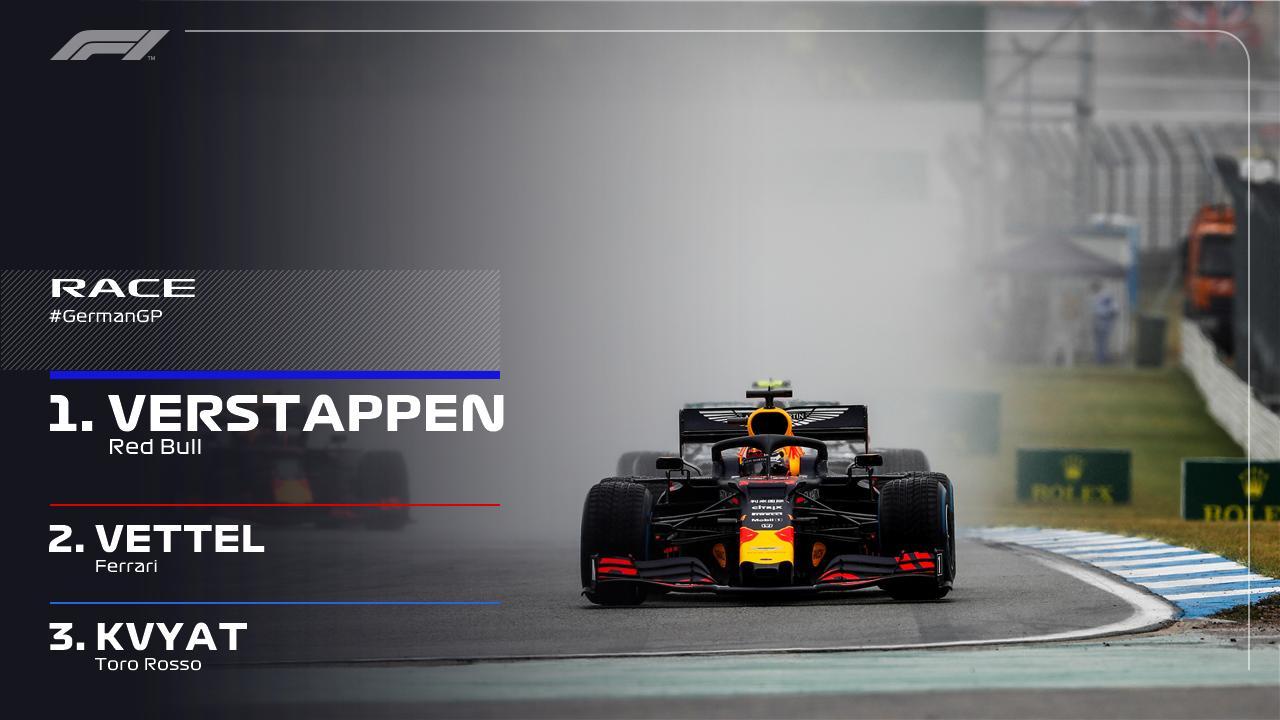 GermanGP Formula 1 2019