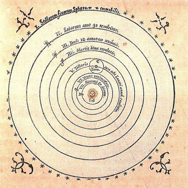 "Resultat d'imatges per a ""copernicus theory of the solar system"""