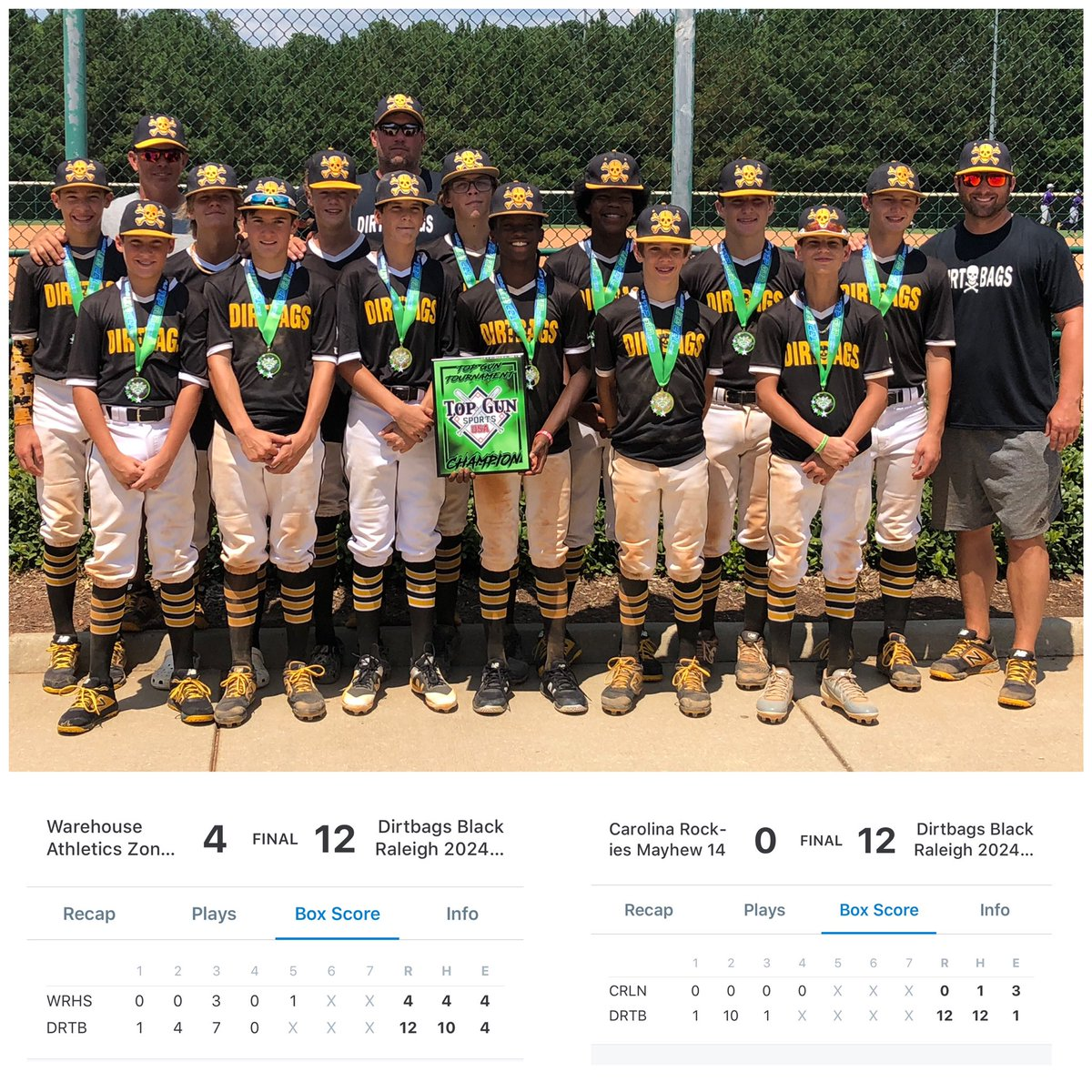 Dirtbags Youth Teams (@dirtbagsyouth) | Twitter