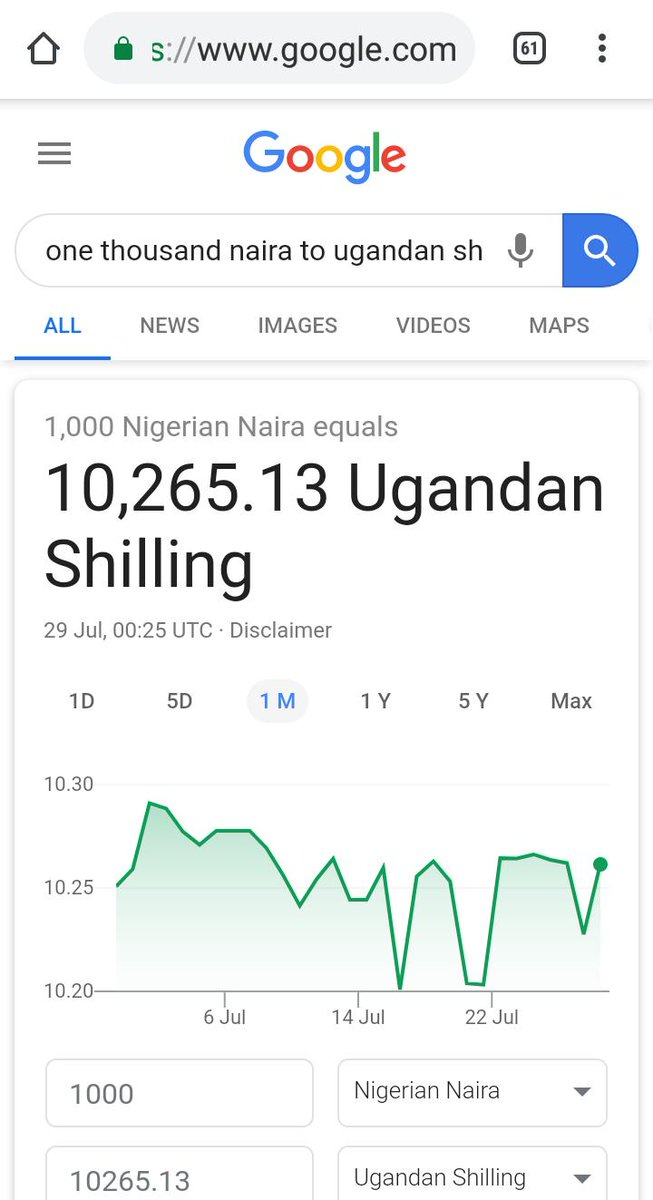 nigeriavsuganda hashtag on Twitter