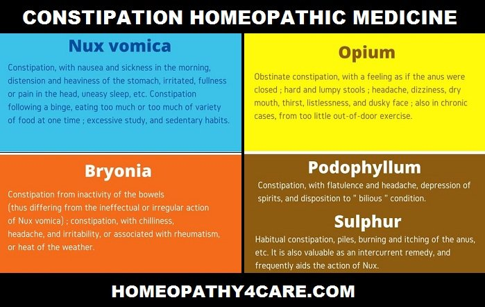 homeopathy4care hashtag on Twitter
