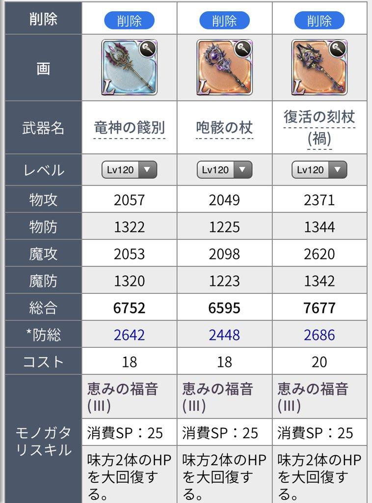 シノアリスデータベース Weapons Search