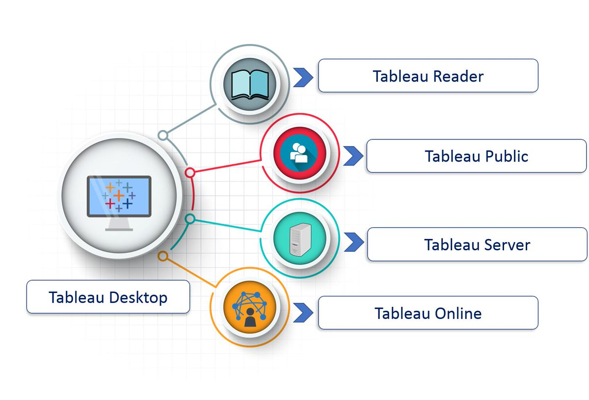 tableauserver hashtag on Twitter